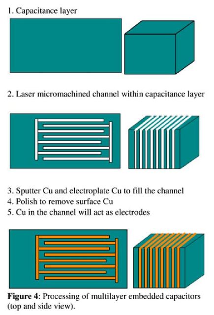 Laser micromachining of polymer nanocomposites and sol-gel