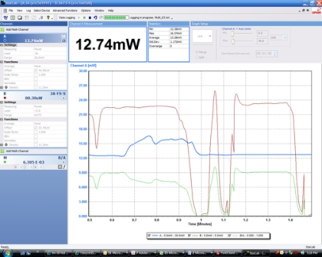 Ophir-Spiricon's StarLab laser power/energy software adds support