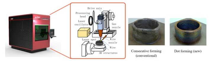Content Dam Ils Online Articles 2018 11 Mitsubishi Dot Forming Technology