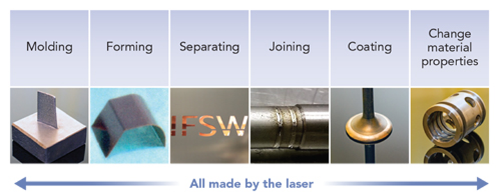 The laser: One universal tool for manufacturing | Industrial Laser