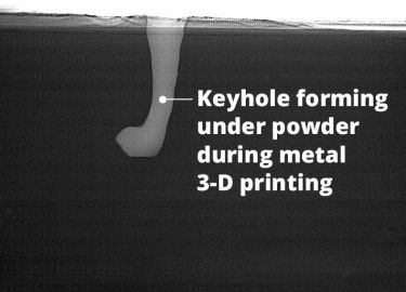 Content Dam Ils Online Articles 2019 02 3d Printing Powder