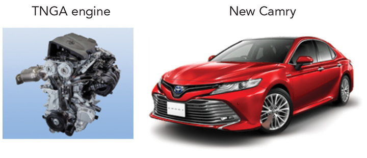FIGURE 1. The TNGA engine and car model (Toyota Camry) are shown.