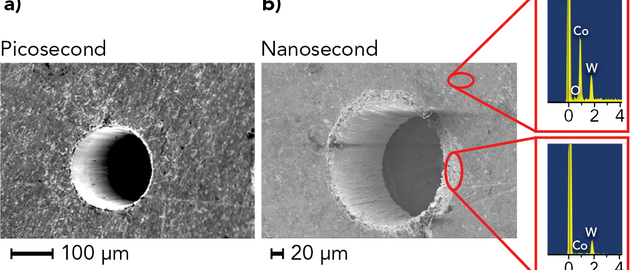 FIGURE 1. A picosecond laser drilled hole (a) and nanosecond laser drilled hole (b) on a tungsten carbide (WC) substrate.